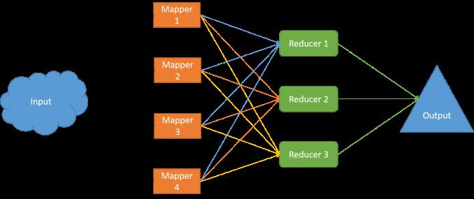 mapreduce.png