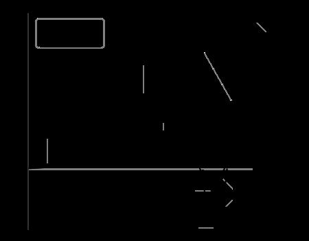 Fonte: wikipedia.org